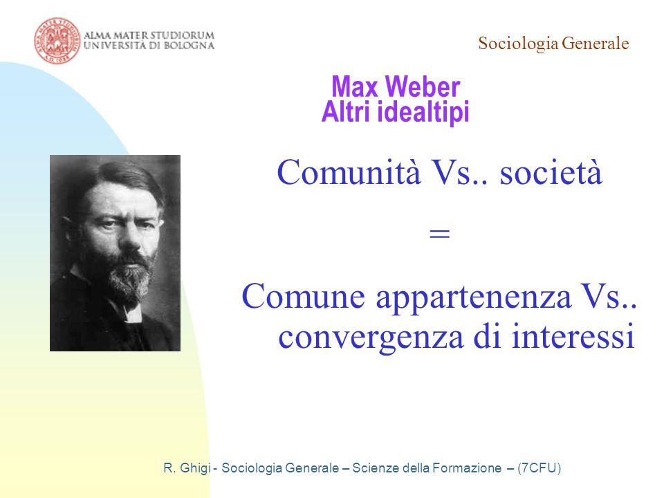 Max Weber Altri idealtipi