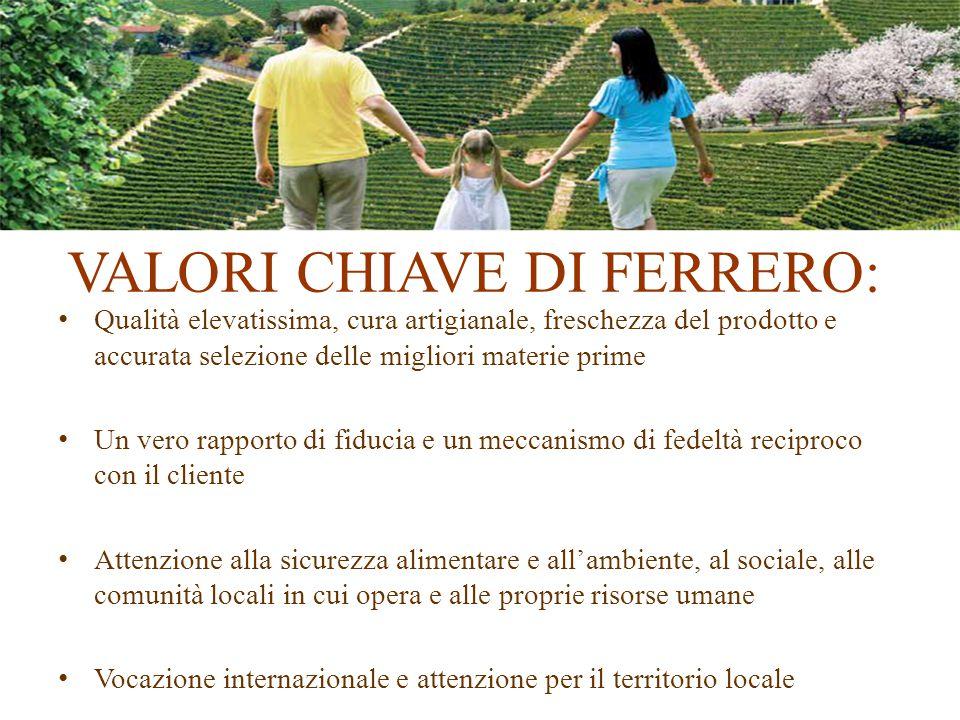 VALORI CHIAVE DI FERRERO: