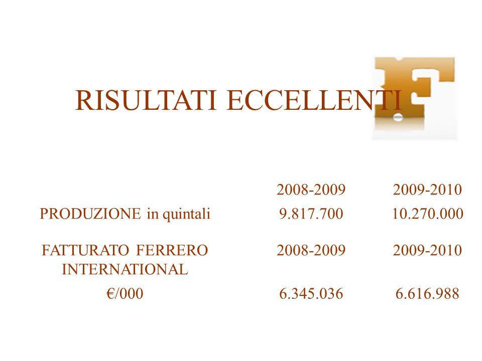 RISULTATI ECCELLENTI 2008-2009 2009-2010 PRODUZIONE in quintali
