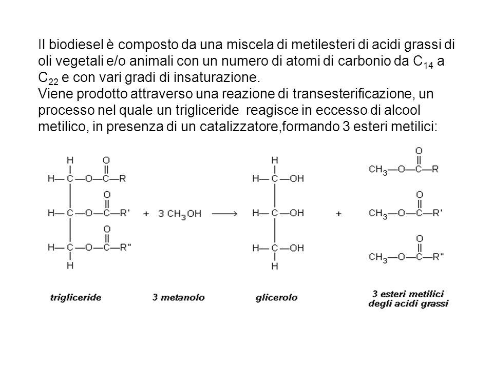 Il biodiesel è composto da una miscela di metilesteri di acidi grassi di oli vegetali e/o animali con un numero di atomi di carbonio da C14 a C22 e con vari gradi di insaturazione.
