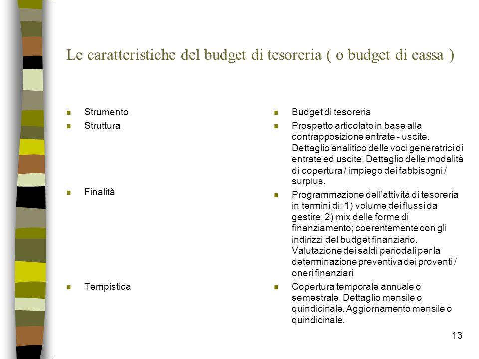 Le caratteristiche del budget di tesoreria ( o budget di cassa )