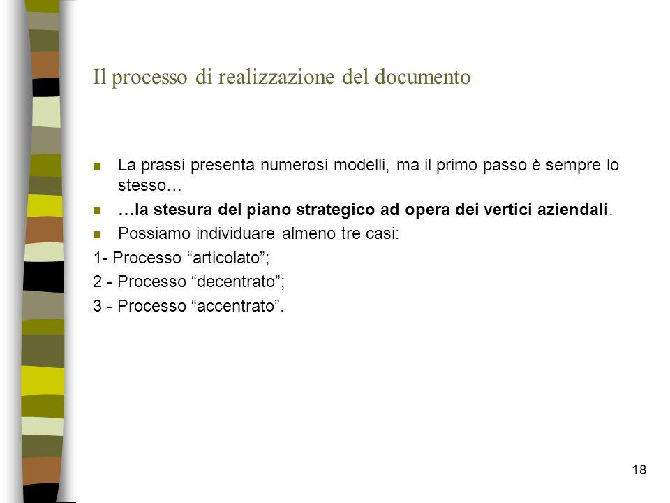 Il processo di realizzazione del documento