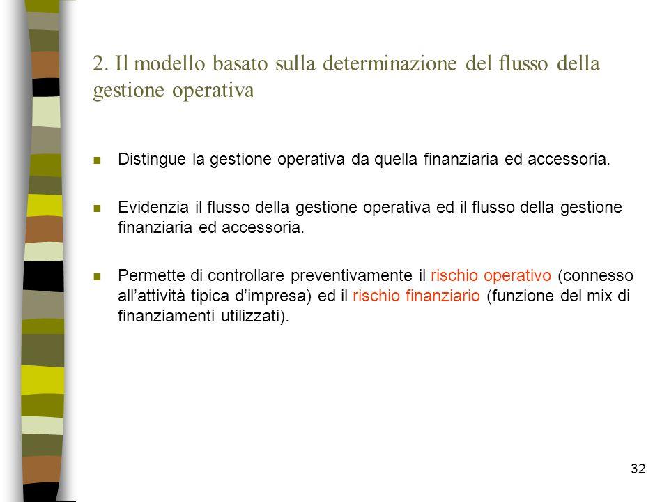 2. Il modello basato sulla determinazione del flusso della gestione operativa