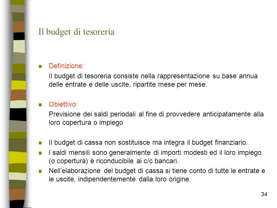 Il budget di tesoreria Definizione: