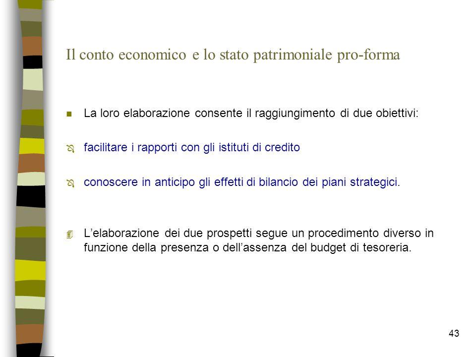 Il conto economico e lo stato patrimoniale pro-forma