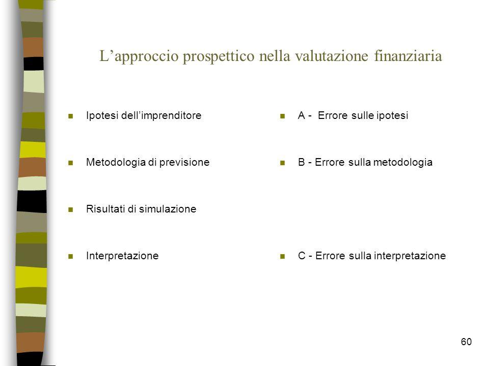L'approccio prospettico nella valutazione finanziaria