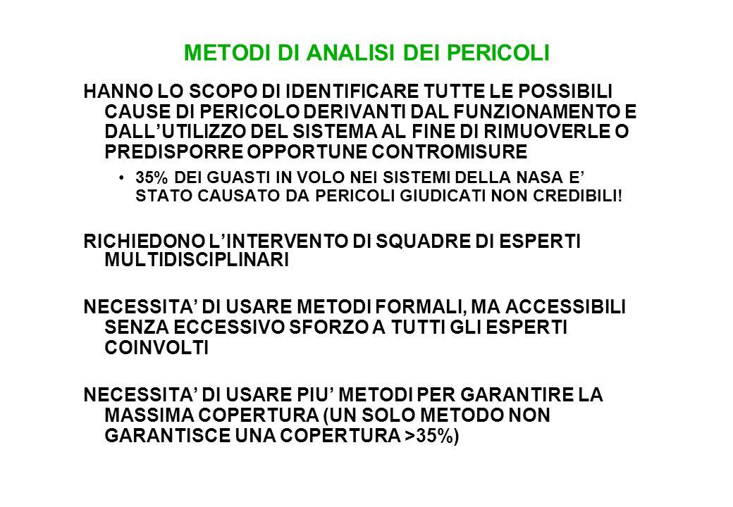 PRINCIPALI METODI DI ANALISI