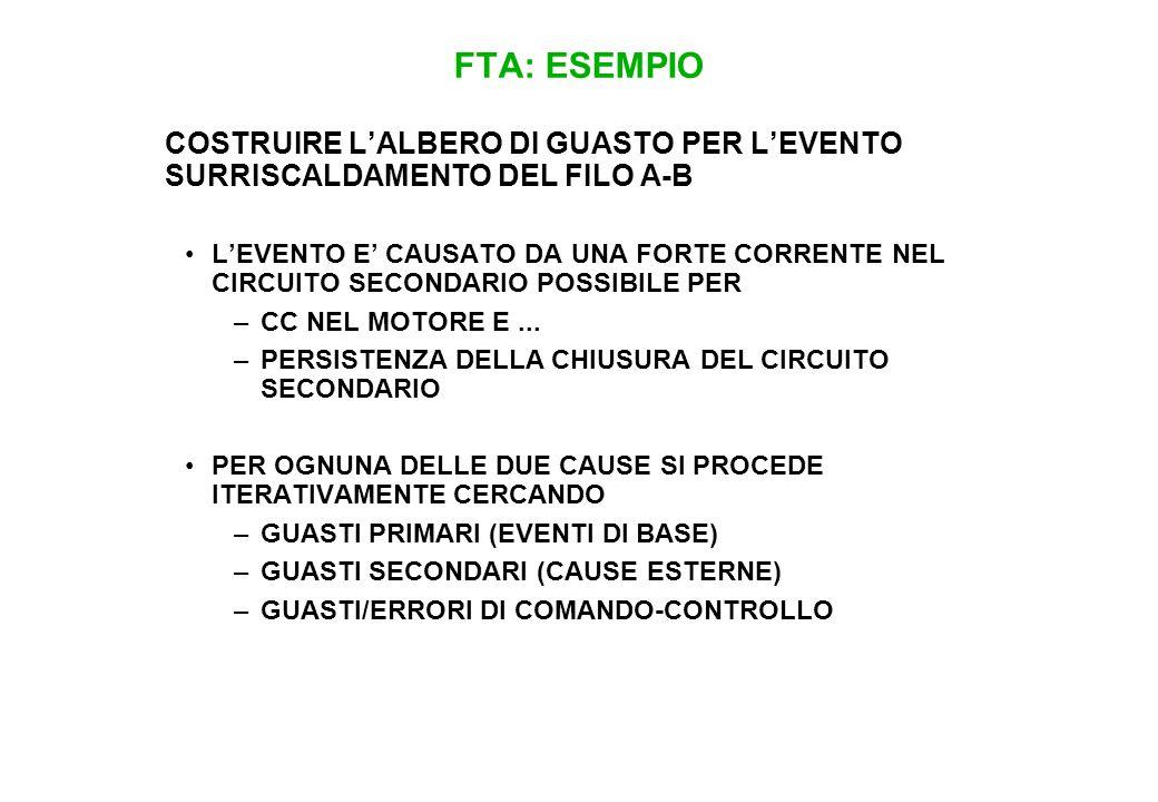 FTA: ESEMPIO ALBERO COMPLETO SURRISCALDAMENTO DI A-B CC NEL MOTORE