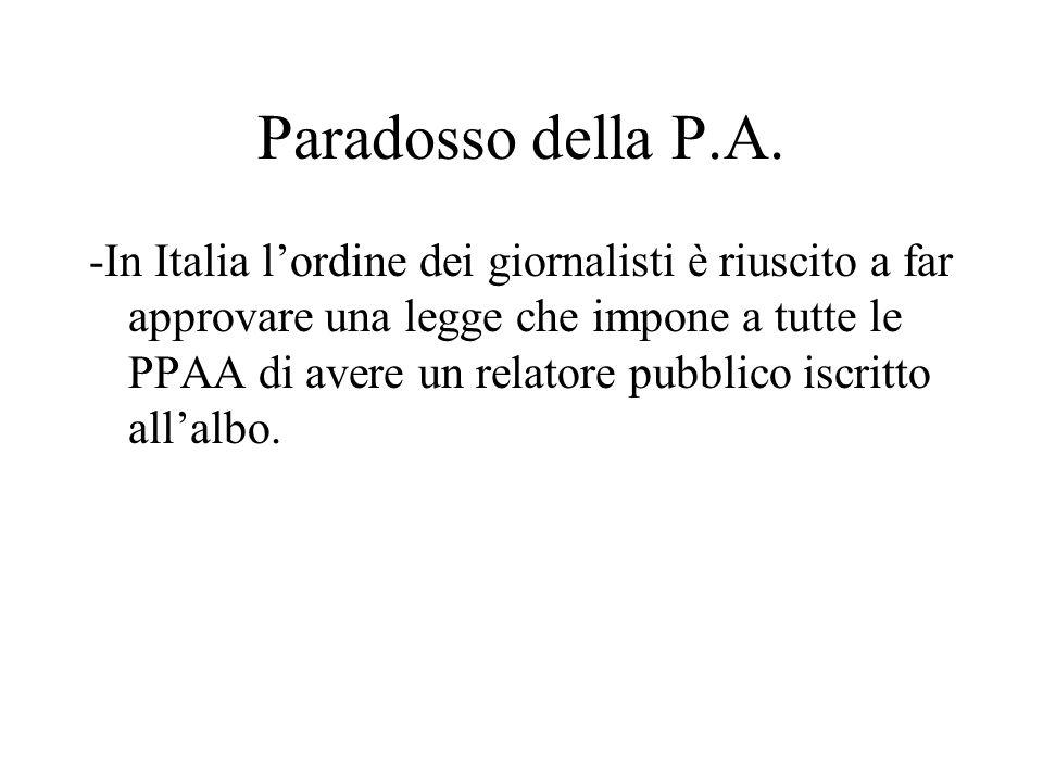 Paradosso della P.A.