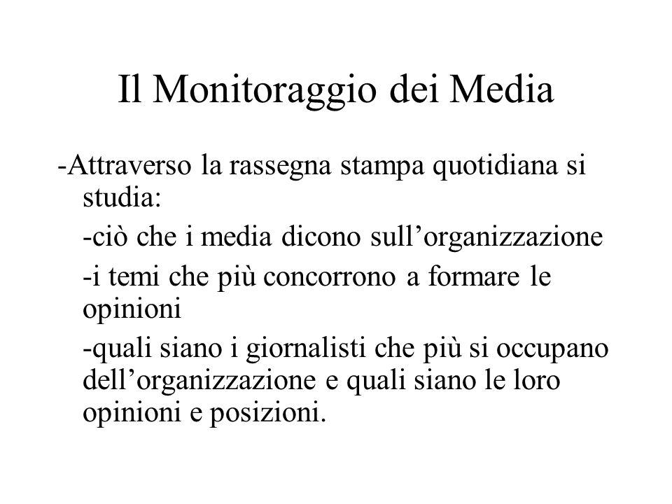 Il Monitoraggio dei Media