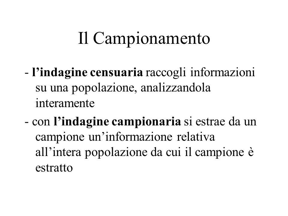 Il Campionamento - l'indagine censuaria raccogli informazioni su una popolazione, analizzandola interamente.