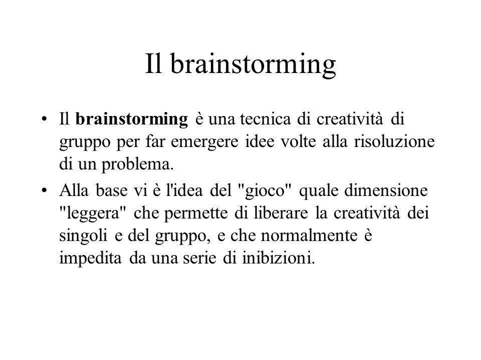 Il brainstorming Il brainstorming è una tecnica di creatività di gruppo per far emergere idee volte alla risoluzione di un problema.