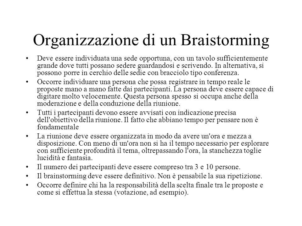 Organizzazione di un Braistorming