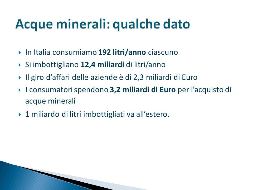 Acque minerali: qualche dato