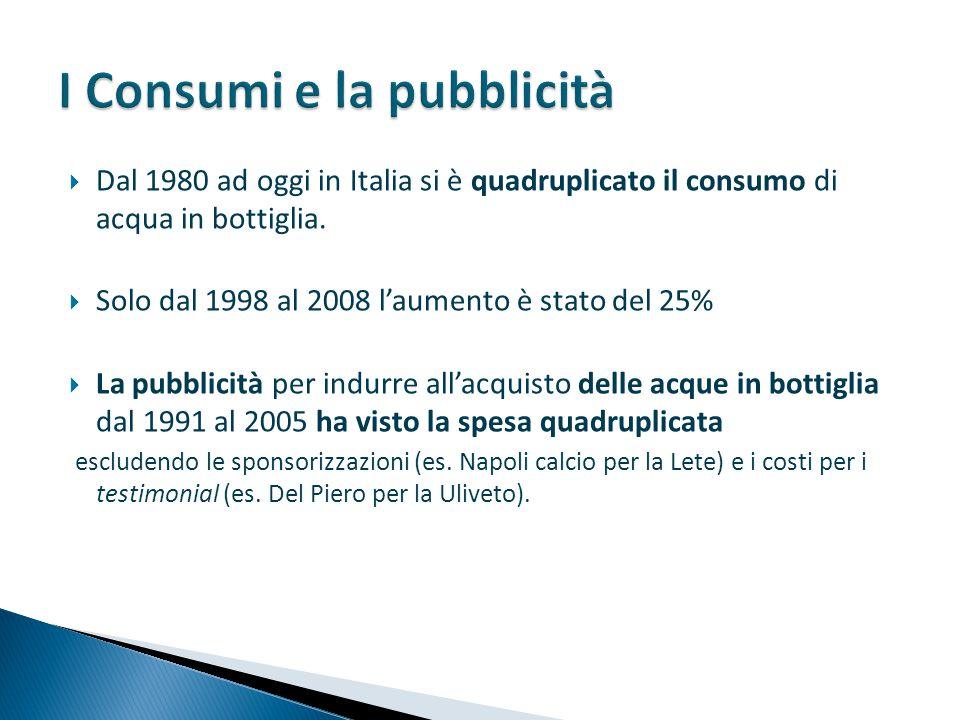 I Consumi e la pubblicità