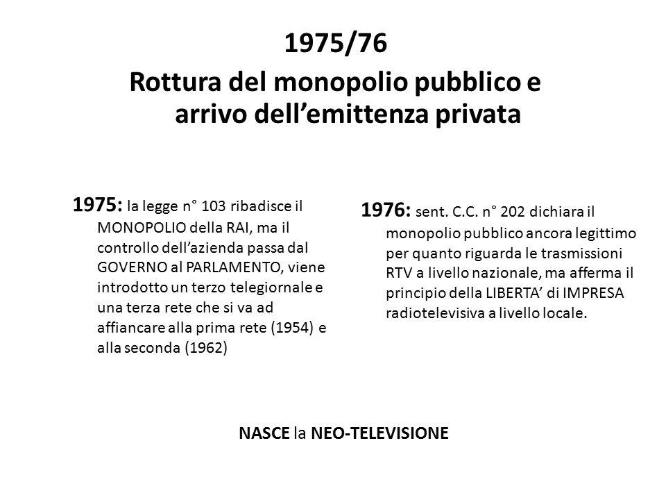 Rottura del monopolio pubblico e arrivo dell'emittenza privata