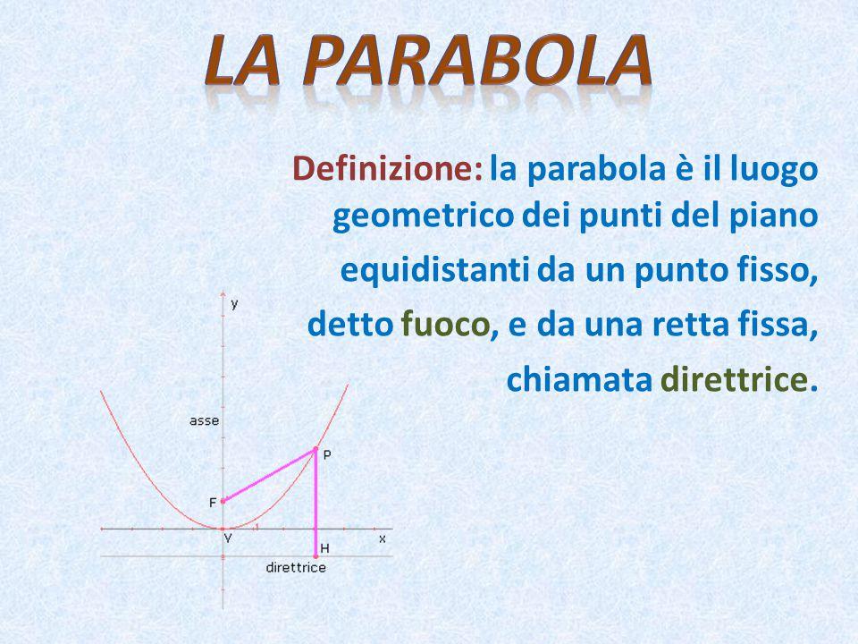 LA PARABOLA Definizione: la parabola è il luogo geometrico dei punti del piano. equidistanti da un punto fisso,