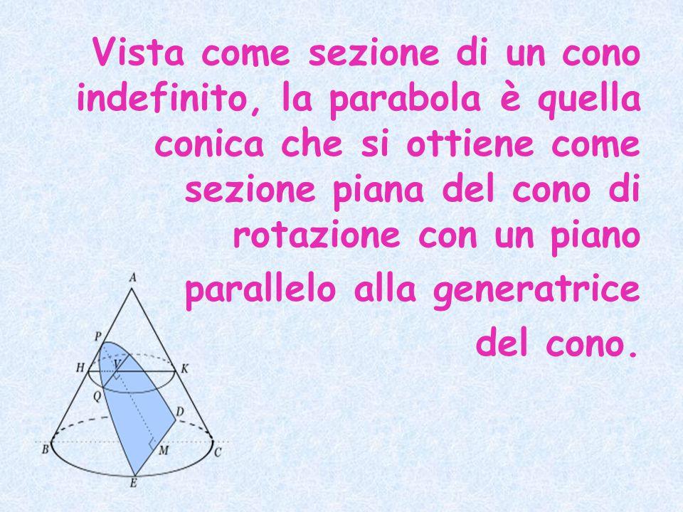 Vista come sezione di un cono indefinito, la parabola è quella conica che si ottiene come sezione piana del cono di rotazione con un piano