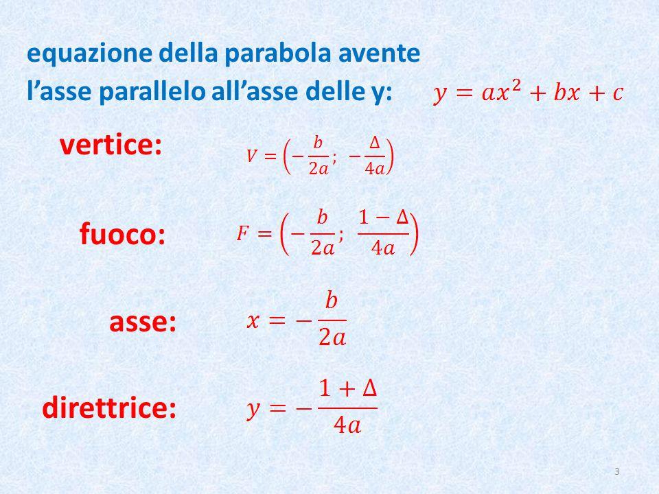 vertice: fuoco: asse: direttrice: equazione della parabola avente