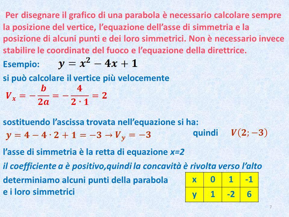 Per disegnare il grafico di una parabola è necessario calcolare sempre la posizione del vertice, l'equazione dell'asse di simmetria e la posizione di alcuni punti e dei loro simmetrici. Non è necessario invece stabilire le coordinate del fuoco e l'equazione della direttrice.