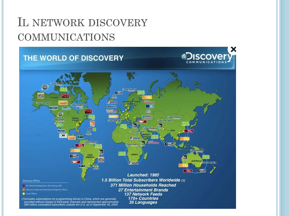Il network discovery communications