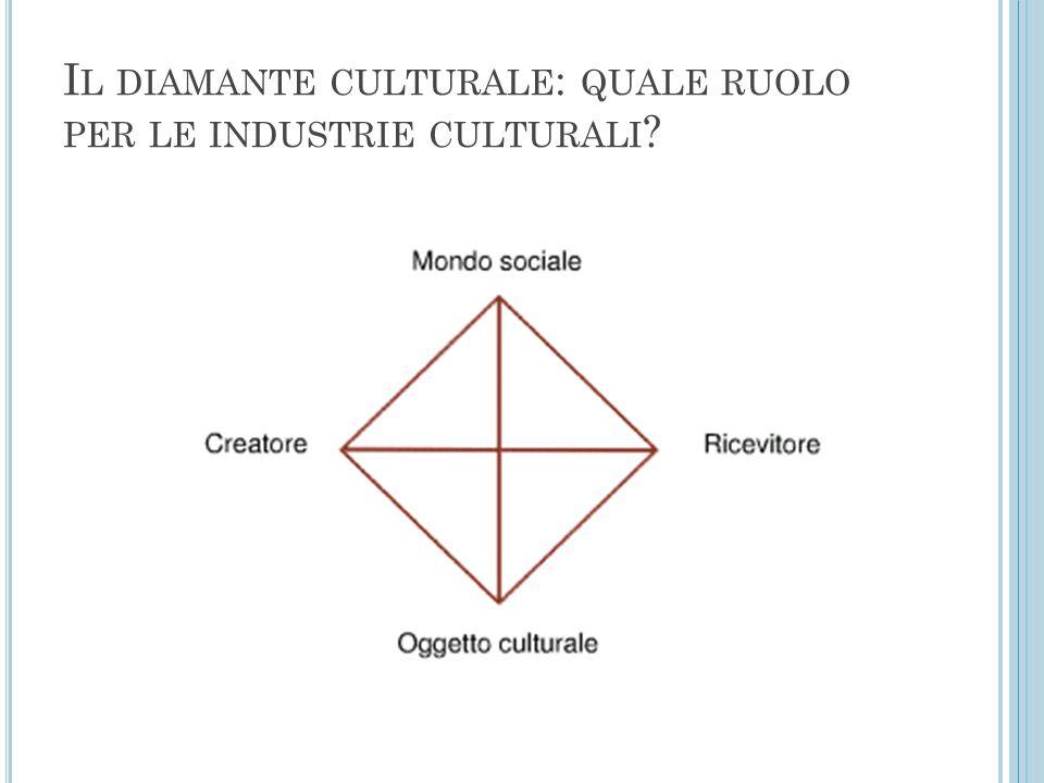 Il diamante culturale: quale ruolo per le industrie culturali