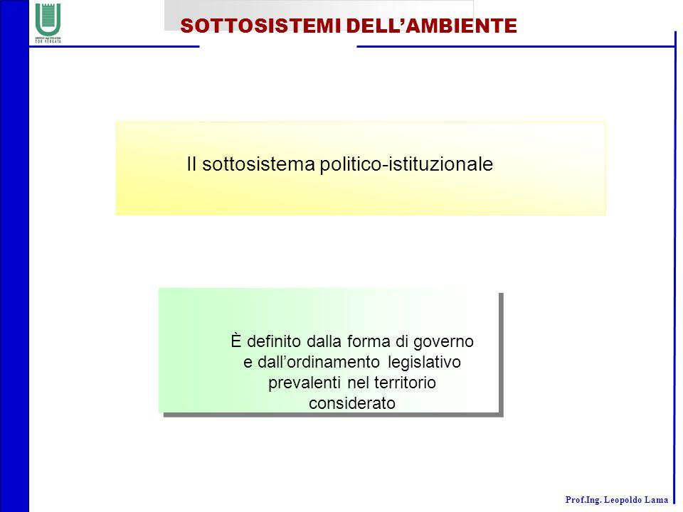 Il sottosistema politico-istituzionale