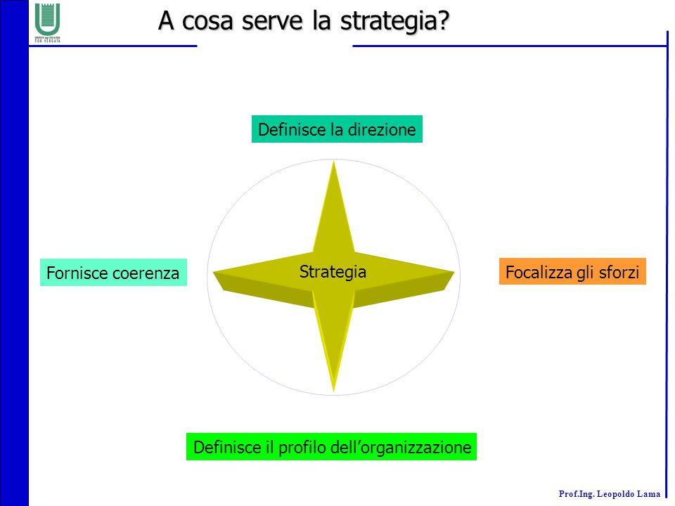 A cosa serve la strategia