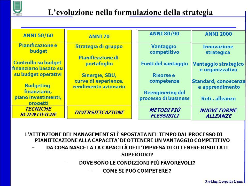 L'evoluzione nella formulazione della strategia