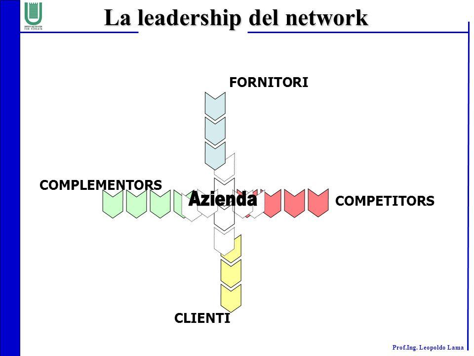 La leadership del network