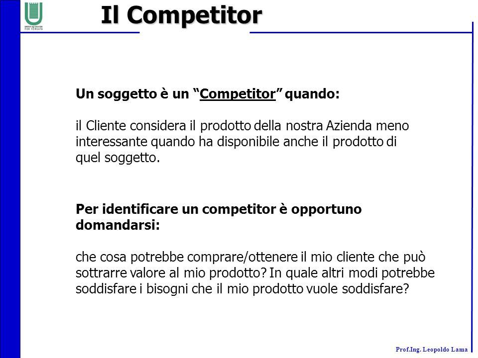Il Competitor Un soggetto è un Competitor quando: