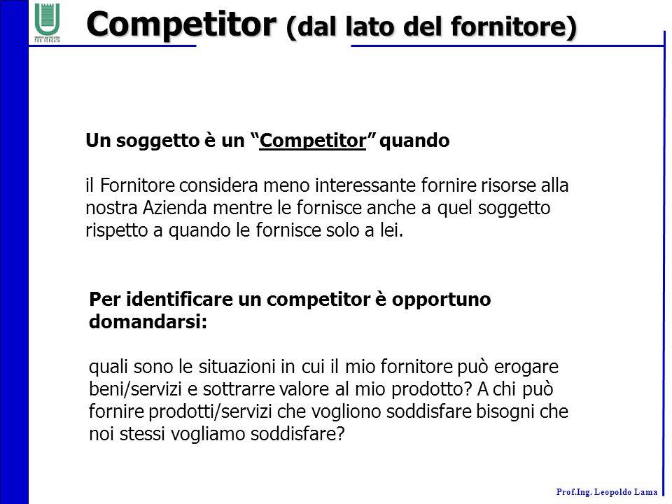 Competitor (dal lato del fornitore)