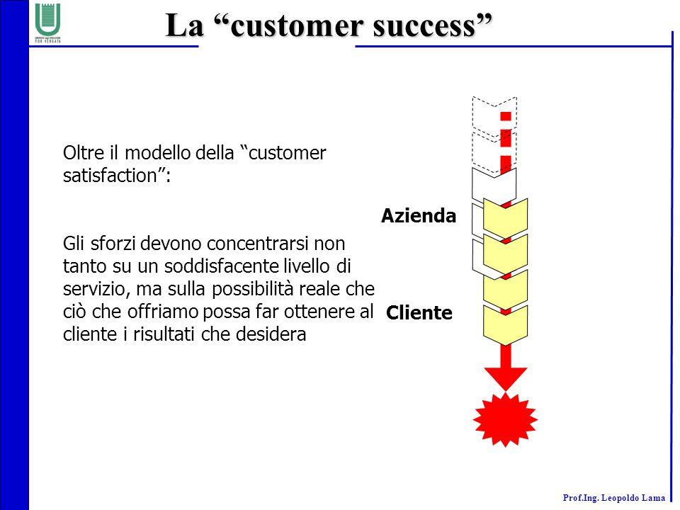 La customer success Oltre il modello della customer satisfaction :