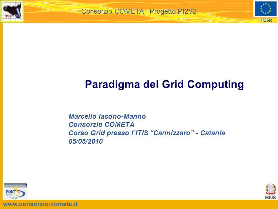 Paradigma del Grid Computing