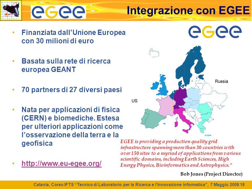 Integrazione con EGEE Finanziata dall'Unione Europea con 30 milioni di euro. Basata sulla rete di ricerca europea GEANT.