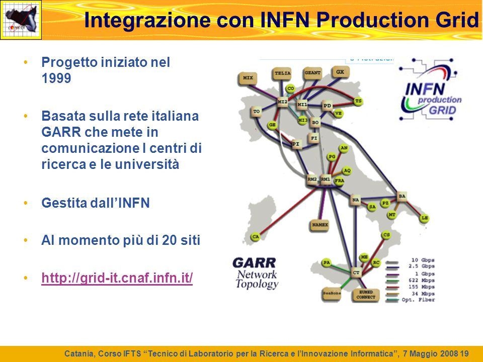 Integrazione con INFN Production Grid