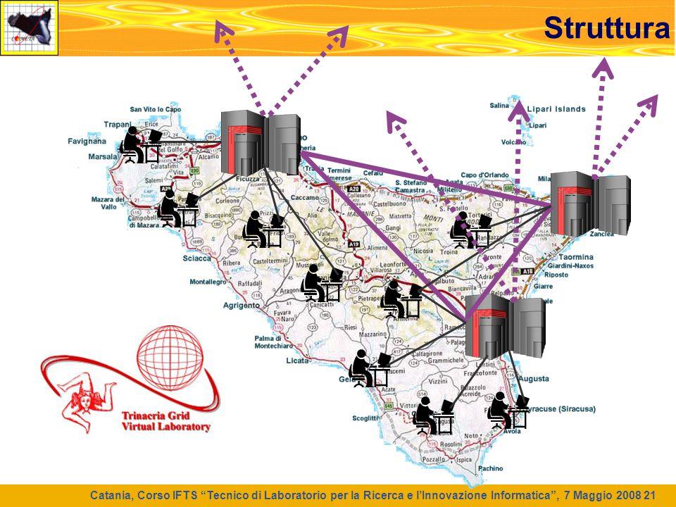 Struttura Catania, Corso IFTS Tecnico di Laboratorio per la Ricerca e l'Innovazione Informatica , 7 Maggio 2008 21.