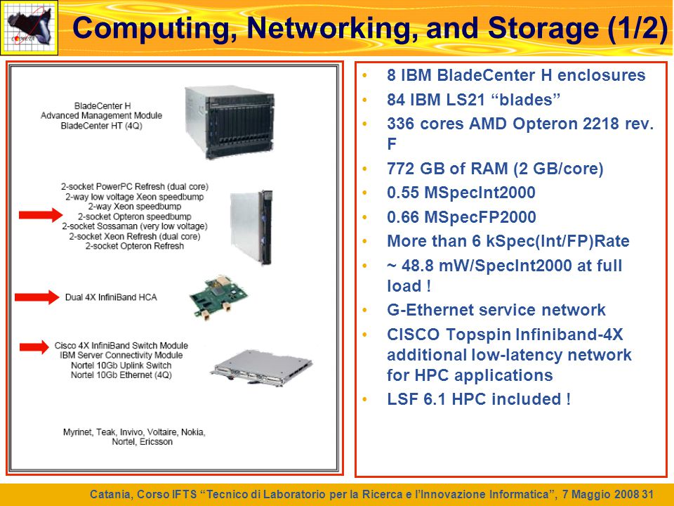 Computing, Networking, and Storage (1/2)