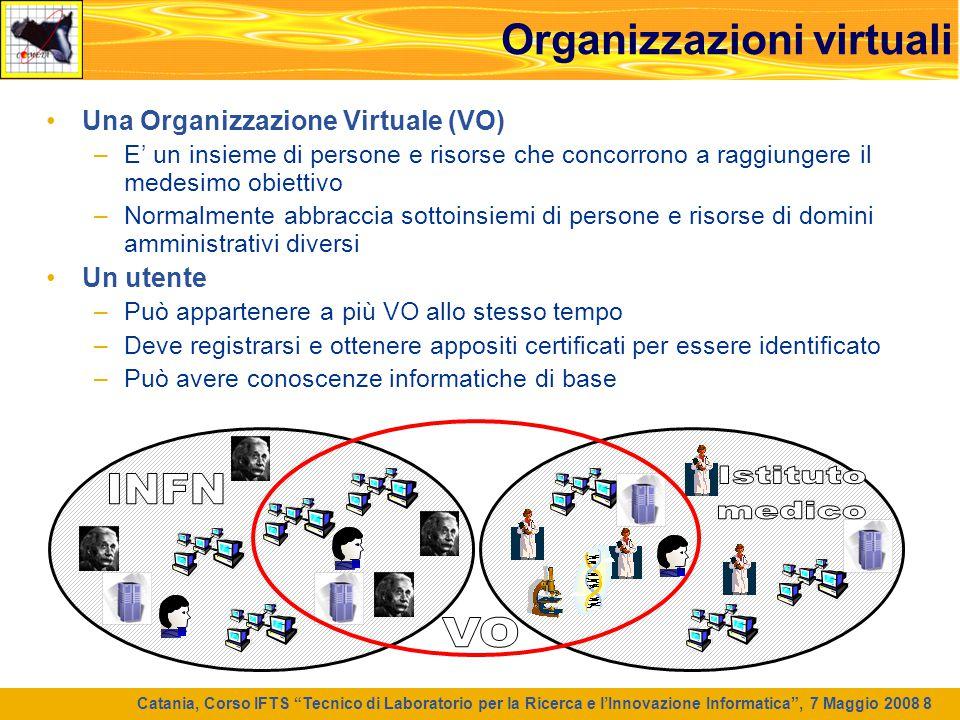 Organizzazioni virtuali