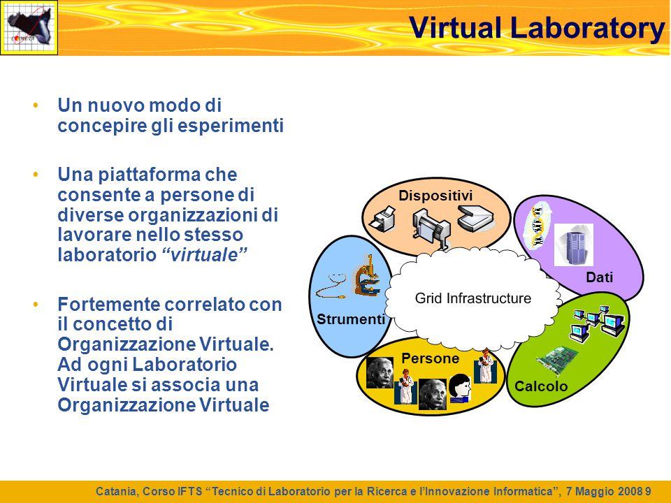 Virtual Laboratory Un nuovo modo di concepire gli esperimenti