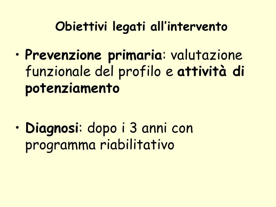 Obiettivi legati all'intervento