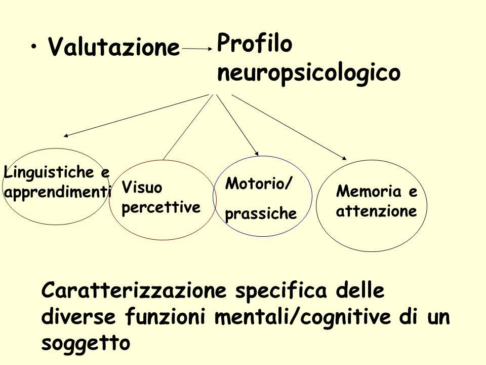 Profilo neuropsicologico Valutazione