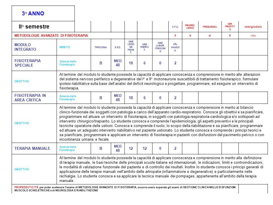 3° ANNO II° semestre MODULO INTEGRATO FISIOTERAPIA SPECIALE B 18 2