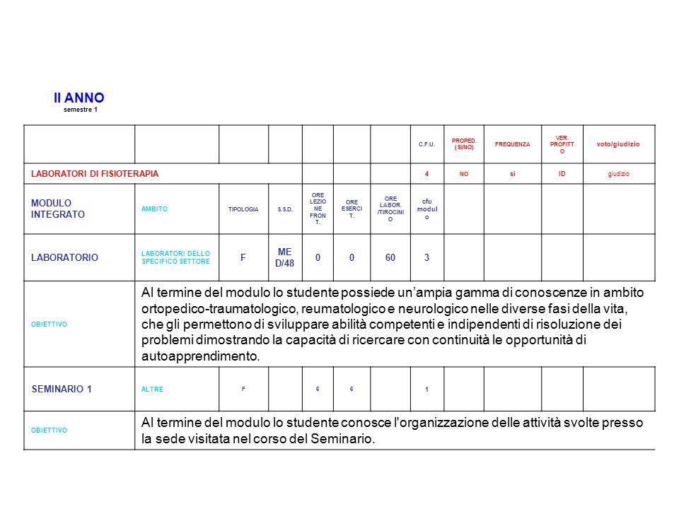 II ANNO semestre 1. C.F.U. PROPED. (SI/NO) FREQUENZA. VER. PROFITTO. voto/giudizio. LABORATORI DI FISIOTERAPIA.