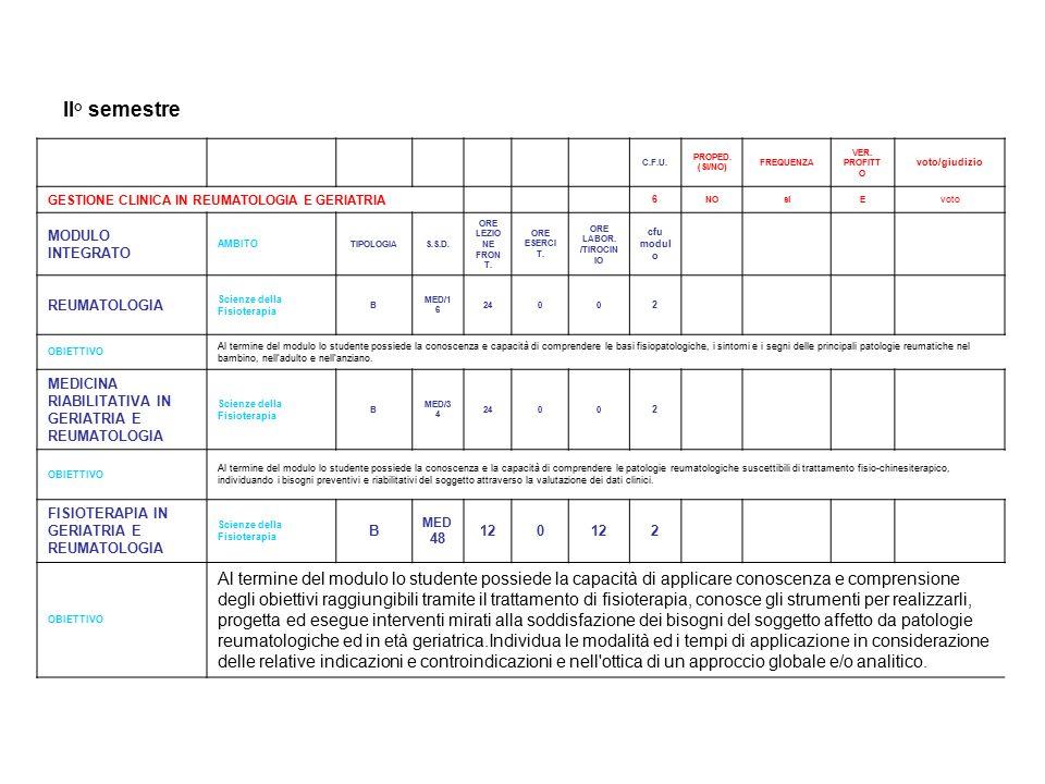 II° semestre C.F.U. PROPED. (SI/NO) FREQUENZA. VER. PROFITTO. voto/giudizio. GESTIONE CLINICA IN REUMATOLOGIA E GERIATRIA.