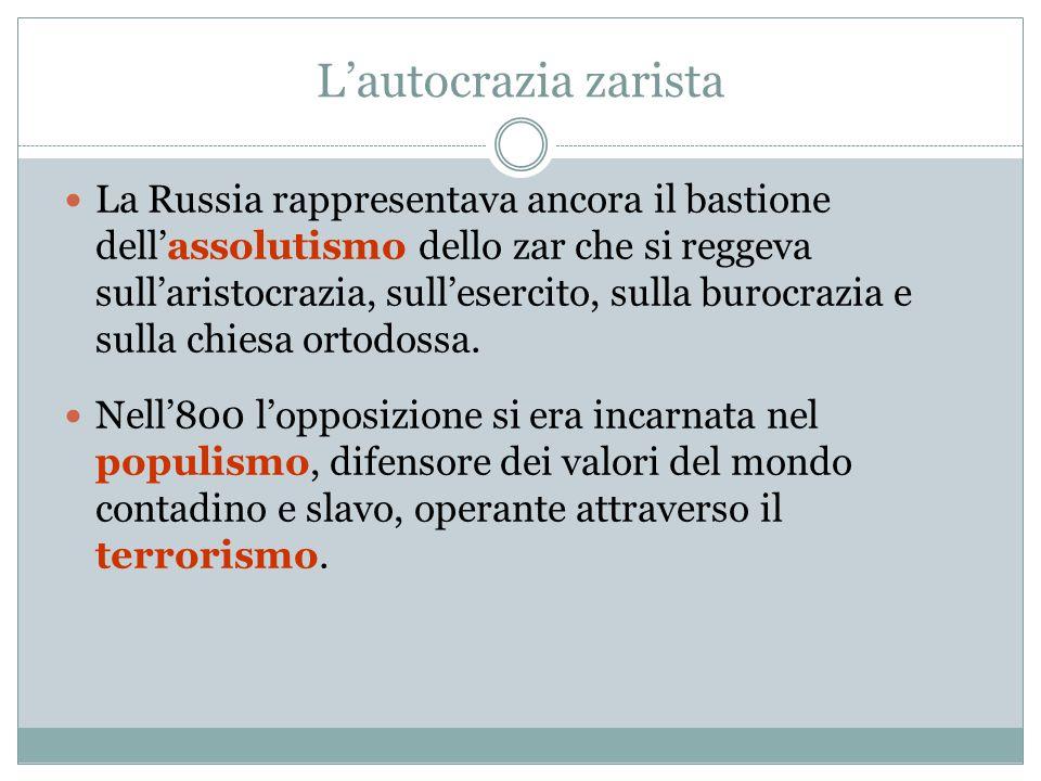 L'autocrazia zarista