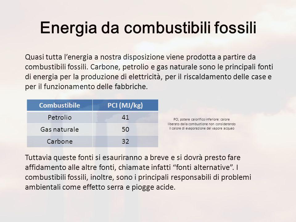 Energia da combustibili fossili