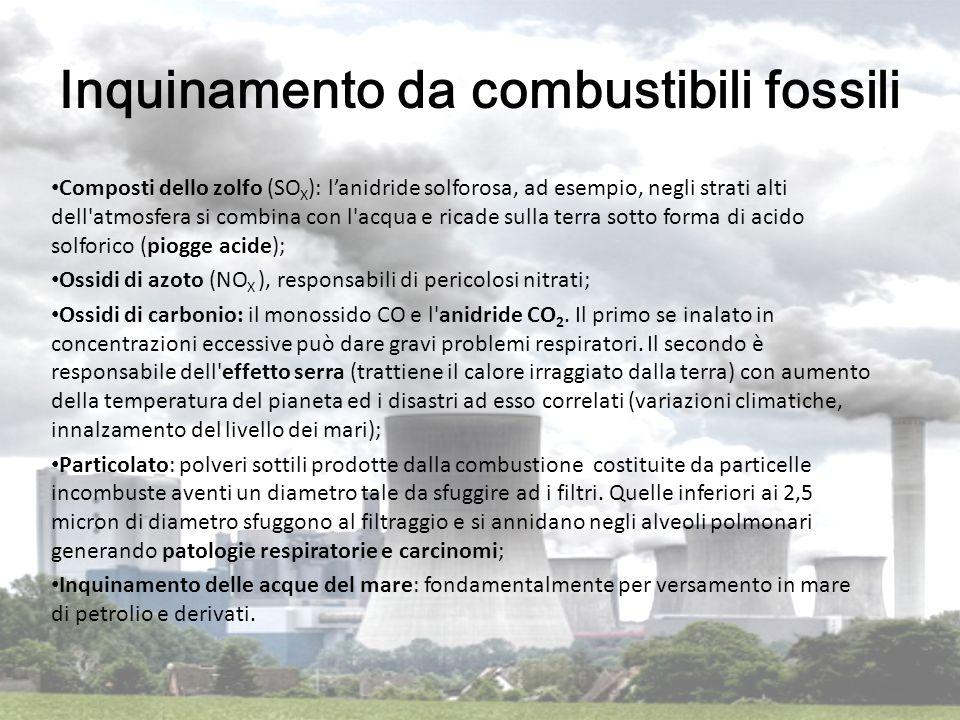 Inquinamento da combustibili fossili