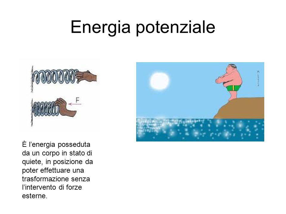 Energia potenziale