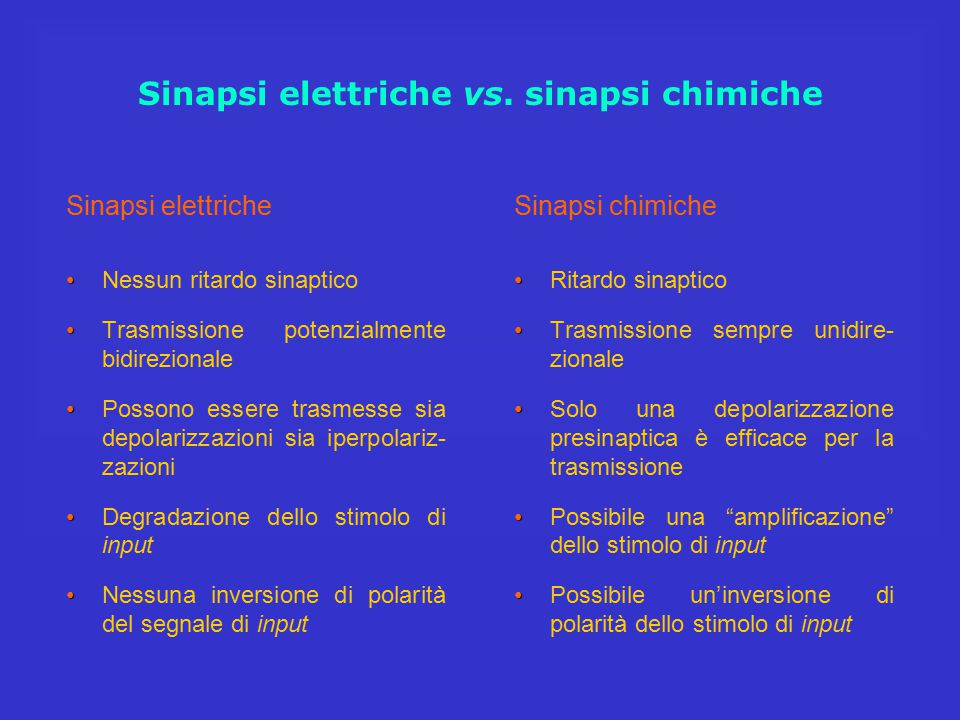 Sinapsi elettriche vs. sinapsi chimiche
